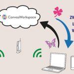 Arbeiten Sie mit der praktischen Cloud-Funktion von CanvasWorkspace um überall aus Ihre Designs und Dateien zugreifen zu können.