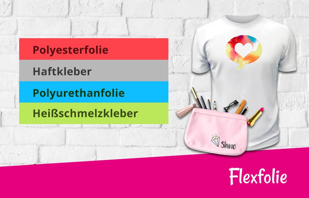 Bestandteile der Flexfolie – Plottern von Plotterfolien Info plottiX